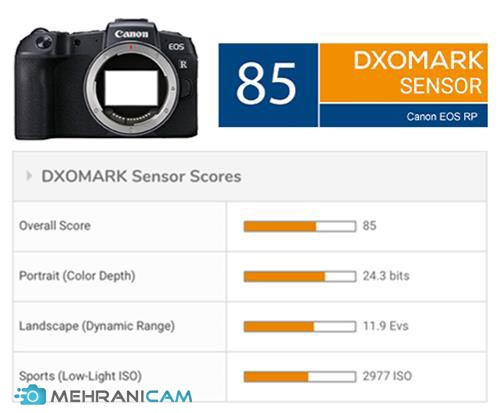 امتیازات دوربین Canon EOS RP از نگاه سایت DXO