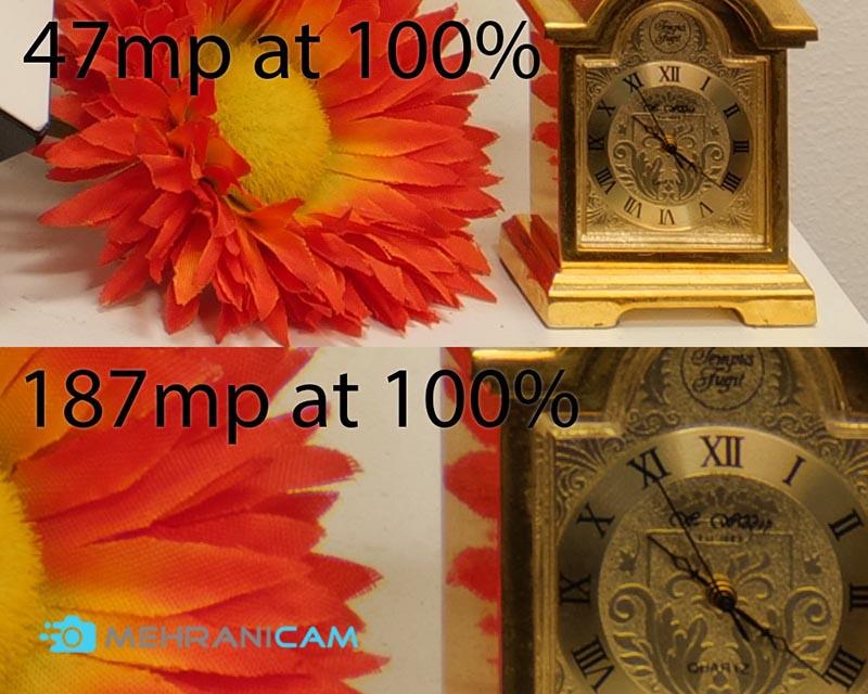 دوربین های Panasonic lumix با قابلیت عکاسی تا 187 مگاپیکسل