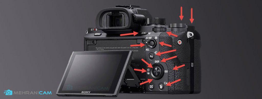 کاربردهای مورد انتظار از یک دوربین