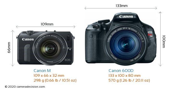 نقد و بررسی دوربین عکاسی CANON 600 D